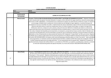 SILVICULTURA DE BOLAINA BLANCA EN PLANTACIONES Y ...