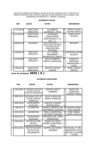 13 - Poder Judicial del Estado de Coahuila
