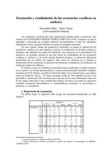 Formación y rendimiento de las secuencias vocálicas en euskara