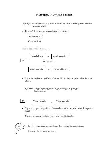 "Diptongos, triptongos e hiatos - Las tareas del ""cole"""