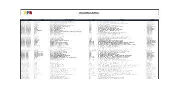 Pulse aquí para ver Listado de Clínicas afiliadas a Seguros Federal