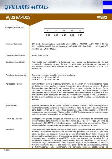 VWM2 - Villares Metals