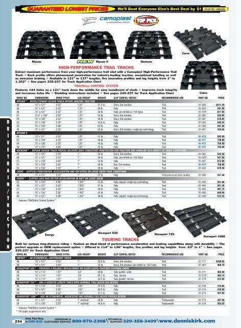 KEYS POLARIS 96-05 INDY TRAIL RMK 96-05 WIDETRAK LX NEW KIMPEX IGNITION SWITCH