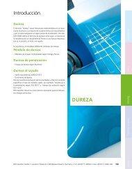 Introducción DUrEzA - BYK