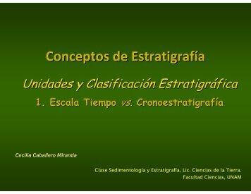 Clasificación estratigráfica - UNAM