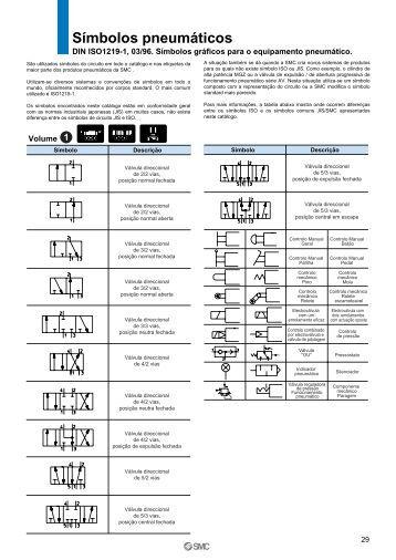 Símbolos pneumáticos - SMC