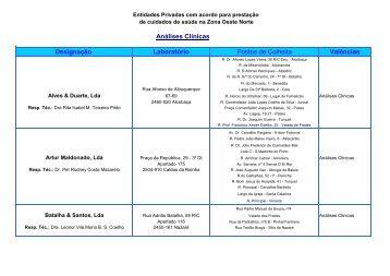 Designação Laboratório Valências Análises Clínicas Postos de ...