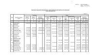 Ringkasan Perubahan APBD - Lampiran II SKPD.pdf - Pemerintah ...