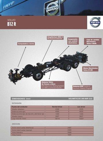 lâmina B12R_esp_1 - Volvo Buses