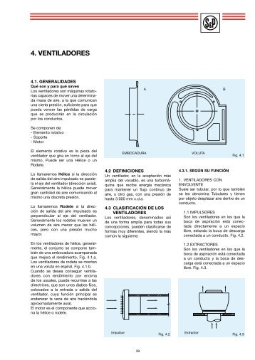 Capítulo 4 : Ventiladores - Soler & Palau
