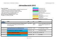2012-11-12_ Internet Version_Fortbildungsjahresprogramm_2012