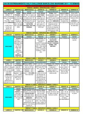 Plan para triatlón de media distancia (semanas 7-16) - Sportlife.es