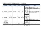 CANTERAS DE PORFIDOS Y ROCAS DE APLICACIÓN - Organismos
