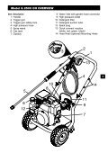 G 2500 OH - Karcher - Page 3