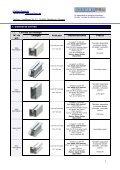 Programa de suministro-Solar - Page 5