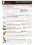 Selladores de Roscas - Page 3