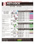 Selladores de Roscas - Page 4