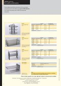 LAUDA Aqualine Información sobre el producto Los baños ... - SICA - Page 4