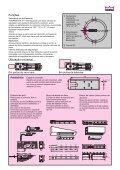 DORMA BTS 75V - Regeyser - Page 3