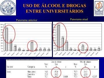 uso de álcool e drogas entre universitários - Comité Adolescencia ...