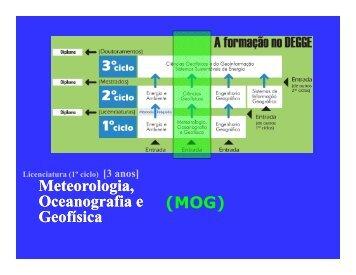 MOG - Universidade de Lisboa