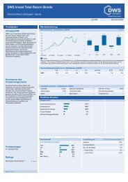 DWS Invest Total Return Bonds