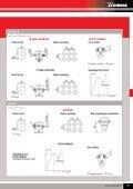 Professional PULSANTI E INTERRUTTORI IP67 ... - OMEGA FUSIBILI - Page 4