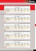 Professional PULSANTI E INTERRUTTORI IP67 ... - OMEGA FUSIBILI - Page 6