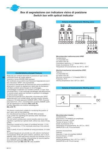 scarica documentazione formato pdf - Omal
