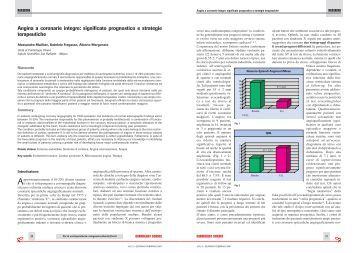 Angina a coronarie integre - sicoa