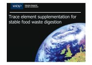 Trace element supplementation for stable food waste digestion - Wrap