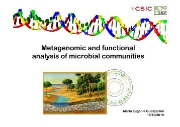 An analysis of microbial participants