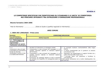Primo anno - Ufficio scolastico regionale per l'Emilia Romagna
