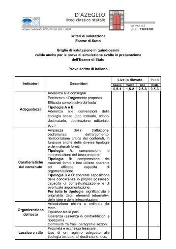 Criteri di valutazione Esame di Stato Griglie di valutazione in ...