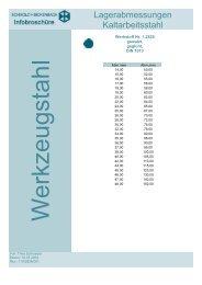 Infobroschüre kaltarbeitsstahl 2826 - Ugitech