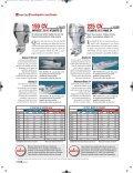 MAXI TEST - Honda Marine - Page 5