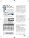 MAXI TEST - Honda Marine - Page 6