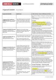 I legamenti sintattici - Dizionari più - Zanichelli