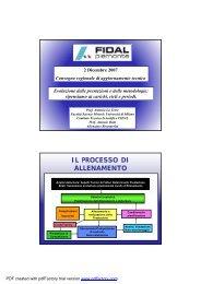 TORINO 1 - Fidal Piemonte