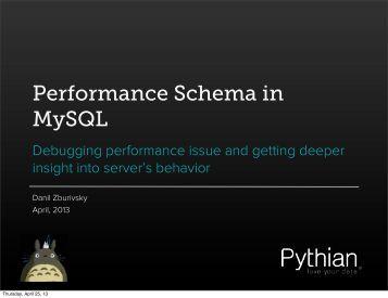 MySQL%20Performance%20Schema