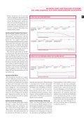 Wolfgang Schiller - Schiller Brand Company GmbH - Seite 4