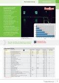 sm katalog - Behrendt Werbetechnik - Seite 6