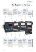 Systembeschreibung RIO / microLine - Schleicher Electronic - Page 6