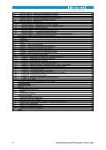 32215698 - Schleicher Electronic - Page 6