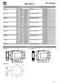 PDF Relais Katalog der Vorzugstypen - Schleicher Electronic - Page 7