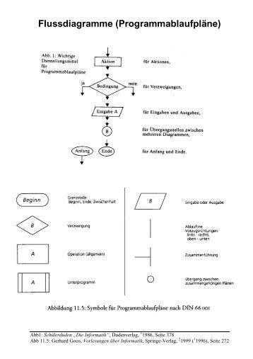 Fein Online Flussdiagramm Maker Fotos - Der Schaltplan - greigo.com