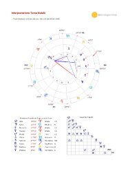 Nel Tema Natale Di Mina Anna Mazzini 253 Astrologianikoit