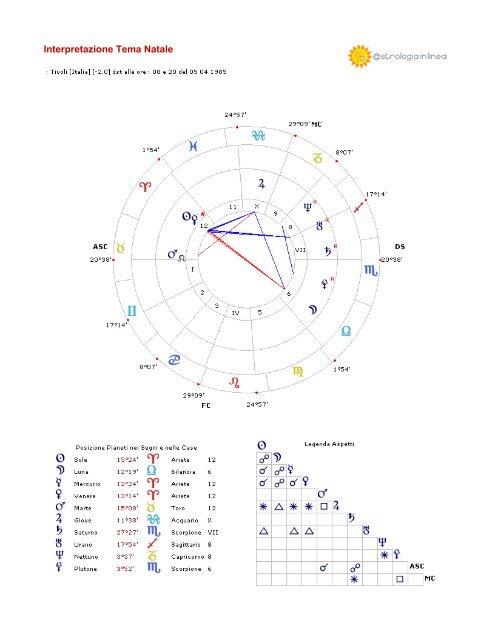 Astrologia In Linea Interpretazione Tema Natale