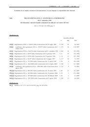 01990R2676-20050813 - EUR-Lex