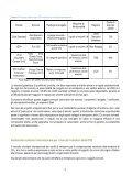 Ipotesi per un progetto pilota: vendita nel mercato ... - Centro CISA - Page 7